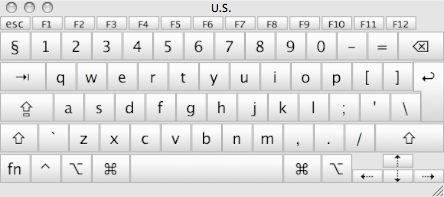 Mac Keyboard Layout Exterior Memory - Us keyboard map