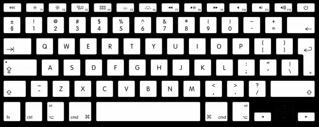 mac keyboard layout